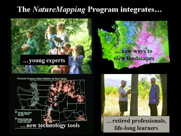 NatureMapping Program